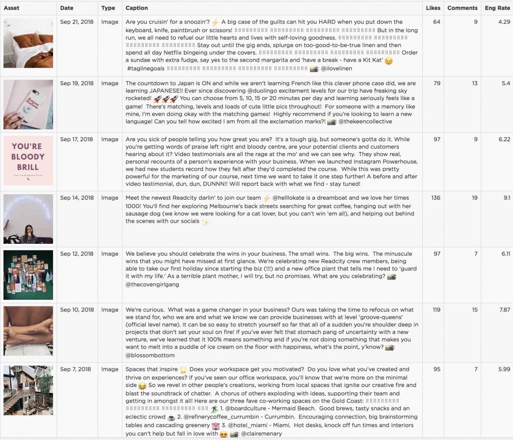 Post metrics with Instagram analytics