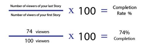 instagram stories metrics